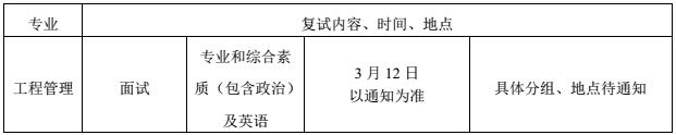 2017厦门大学工程管理硕士mem复试.PNG