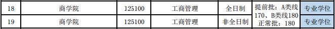 2017中央财经大学MBA分数线.png