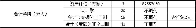 2017浙江财经大学MPAcc招生计划.png