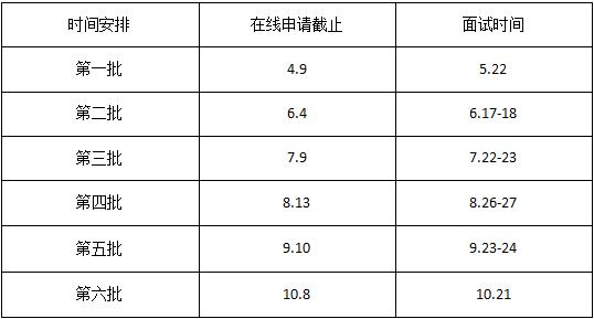 2018年上海交大高金MBA提前面试时间.PNG