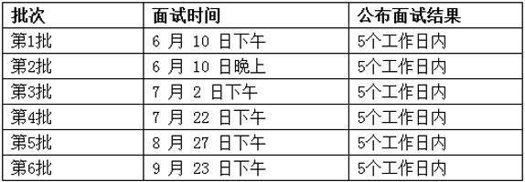 2018华南理工大学EMBA提前面试安排