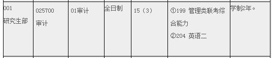 2018年上海国家会计学院审计硕士MAud招生简章