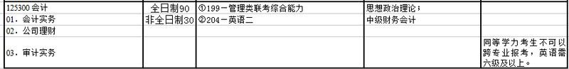2018年吉林财经大学MPAcc招生简章