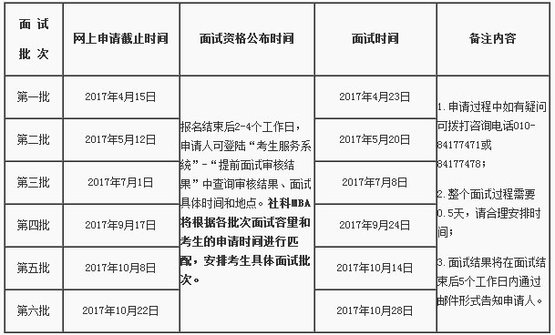 2018年社科院MBA招生简章