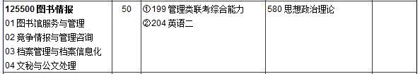 湘潭大学2018年图书情报硕士MLIS招生简章