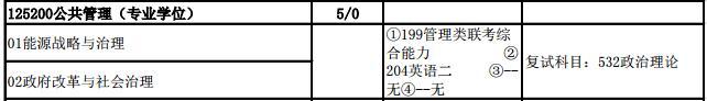 2018华北电力大学(保定)MPA招生简章