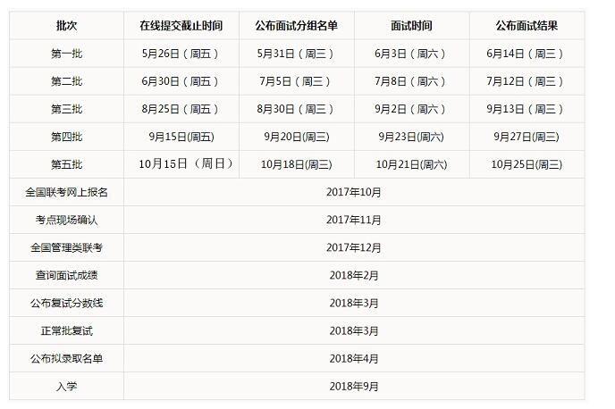 北京航空航天大学18MBA提前面试时间