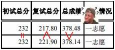 華北電力大學(北京)丨2018年MPAcc復試內容