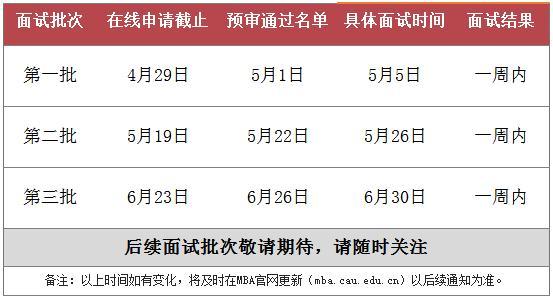 2019中国农业大学MBA提前面试时间
