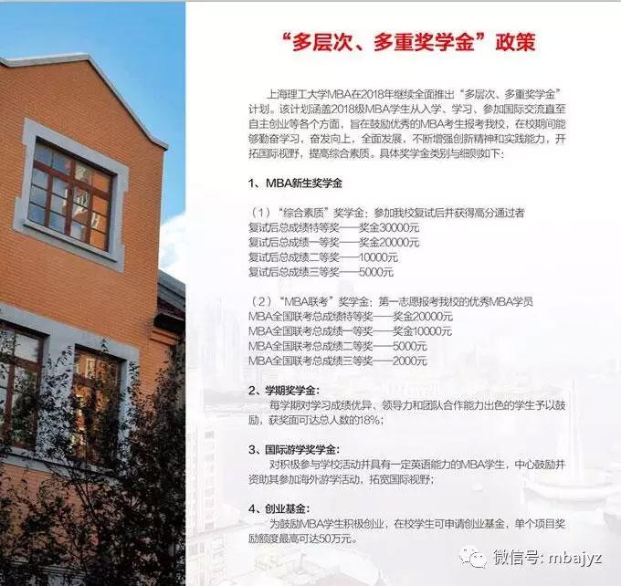 MBA新生奖学金北京、上海地区TOP5