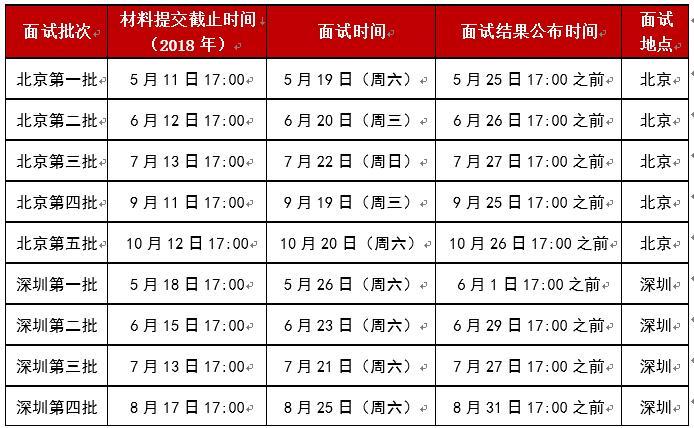 2019中国人民大学商学院EMBA提前面试安排