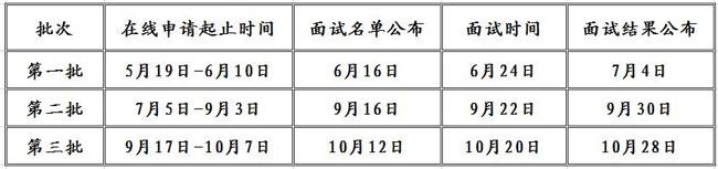 2019山东大学MBA/EMBA招生简章