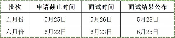 2019上海海事大学MBA提前面试通知(5月、6月)