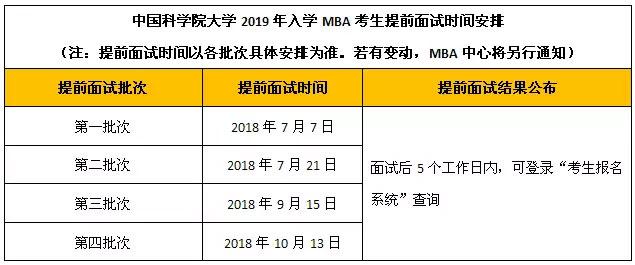 2019中国科学院大学MBA提前面试与招生安排