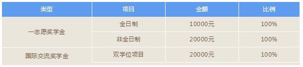 2019上海大学管理学院MBA中文项目招生简章