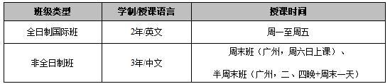 最新消息!2019华南理工大学MBA取消提前面试政策