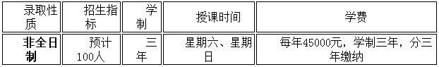 2019华南师范大学MBA招生非全日制100名
