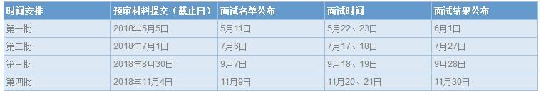 2019复旦大学MBA招生简章