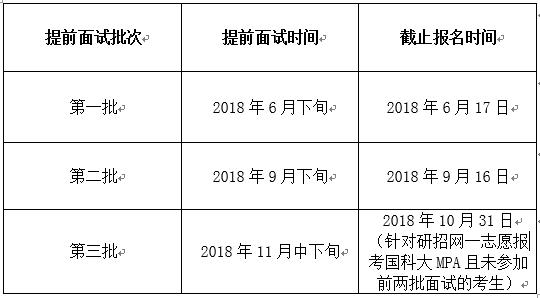 2019中国科学院大学MPA提前面试公告