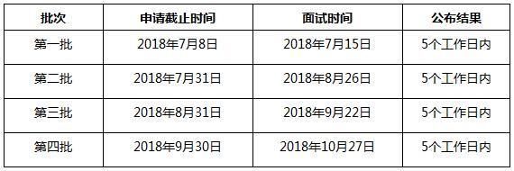 2019广东工业大学MBA提前面试时间安排