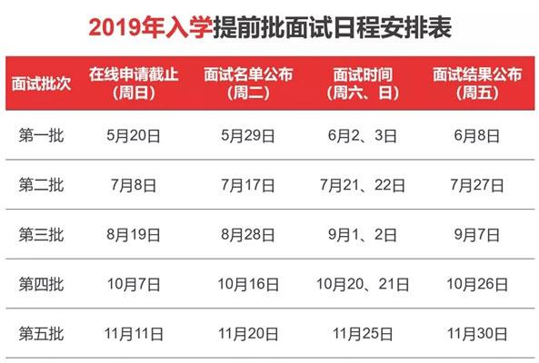 2019上海交大安泰MBA第二批提前面试申请7月8日截止