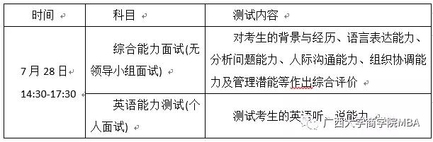 """广西大学2019年MBA""""君武计划""""(提前面试)细则"""