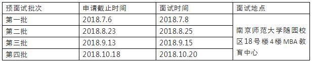 南京师范大学2019年MBA预面试通知