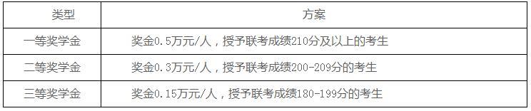2019南京航空航天大学MBA招生简章