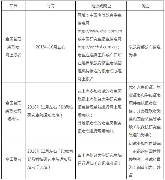 上海财经大学2019年MBA(EMBA)招生简章及招生政策发布