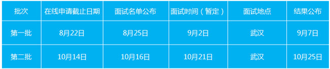 2019华中科技大学MBA聚英计划申请批次时间表(武汉)
