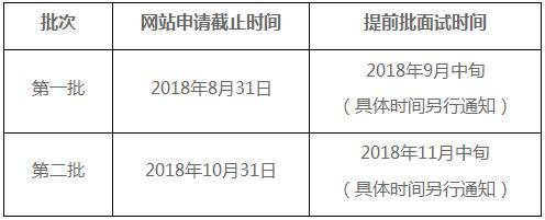 2019天津大学MBA提前批面试办法
