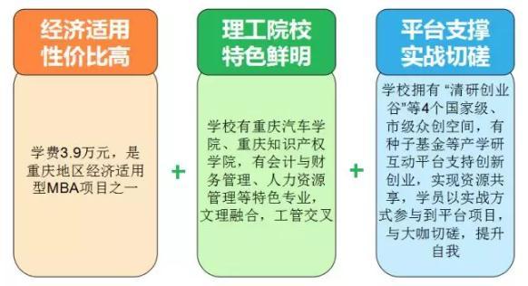 重庆理工大学MBA2019年招生简章