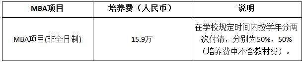 2019年上海对外经贸大学MBA招生简章(非全日制)
