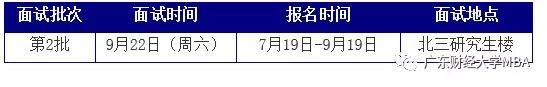广东财经大学2019年MBA第二批提前面试(非全日制)通知