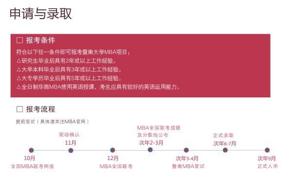 2019年暨南大学MBA招生简章