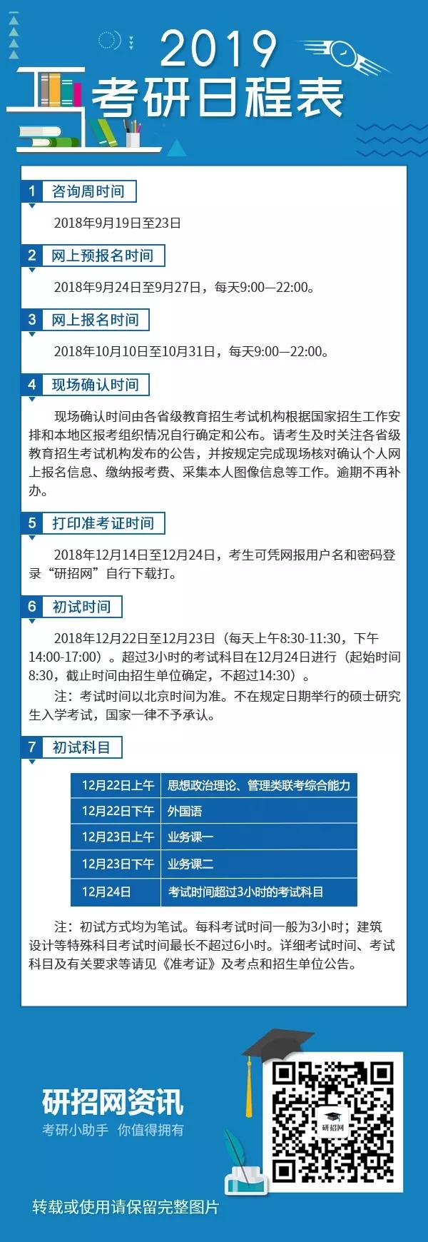 教育部正式公布2019MBA聯考時間:12月22日