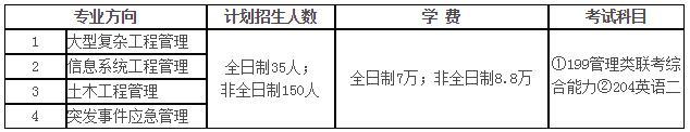 2019年中國科學院大學MEM招生簡章