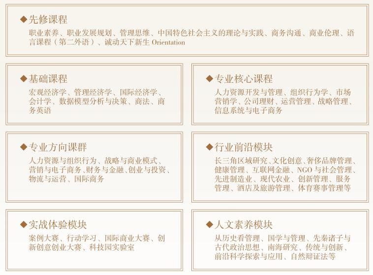 2019南京大學商學院MBA招生簡章