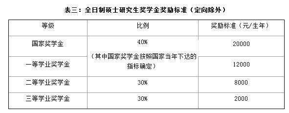 北京交通大学2019年MBA招生简章