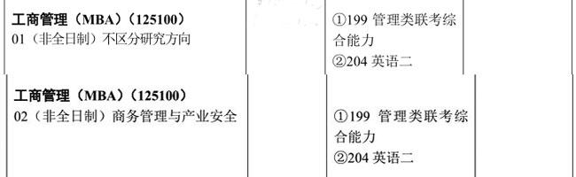 2019年武汉理工大学MBA招生简章