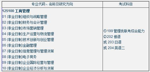 东北大学2019年工商管理硕士(MBA)招生章程