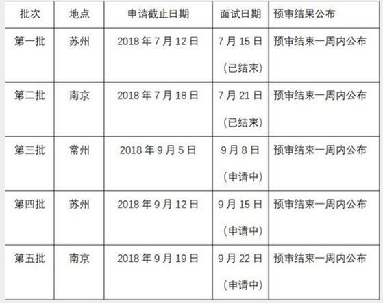 2019南京理工大学紫金MBA提前面试安排