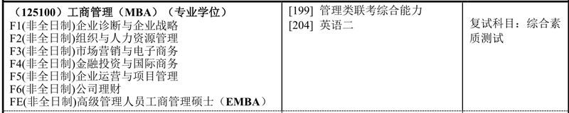 2019年南京理工大学MBA招生简章