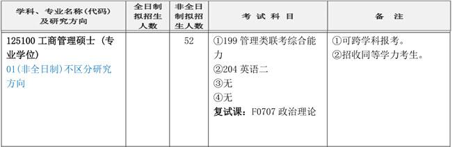 2019年长沙理工大学非全日制MBA招生简章