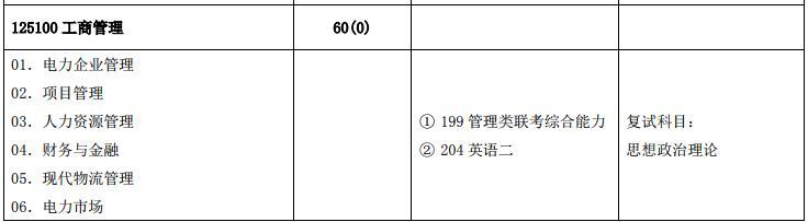 2019年华北电力大学(北京)MBA招生简章