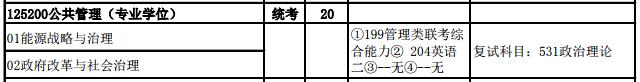 2019年华北电力大学(保定)MPA招生简章