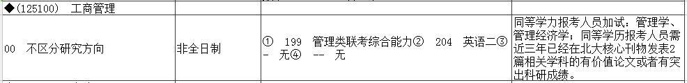 2019年天津科技大学MBA招生简章