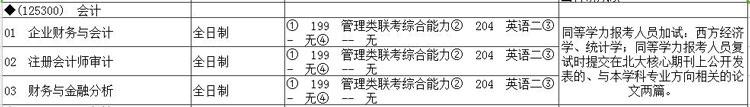 2019年天津科技大學MPAcc招生簡章