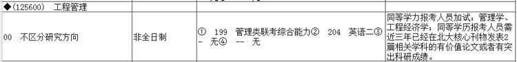 2019年天津科技大學MEM招生簡章