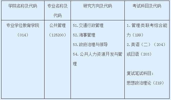 大连海事大学2019年公共管理硕士(MPA)招生章程